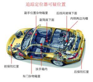 汽车追踪器