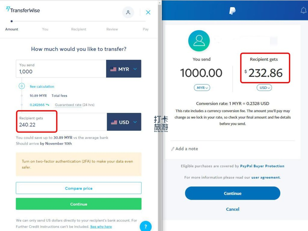 Paypal Vs Transferwise transfermoney